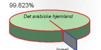 """Bildet viser Israels arealstørrelse sammenlignet med """"det arabiske hjemland""""."""