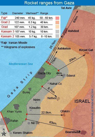 Kartet viser ulike raketters rekkevidde fra Gaza og inn mot israelske byer i Sør-Israel.