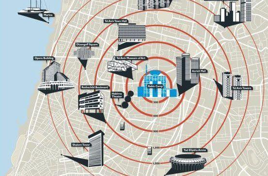 Kirya er plassert midt i storbyen Tel Aviv. (Illustrasjon: haaretz.com)