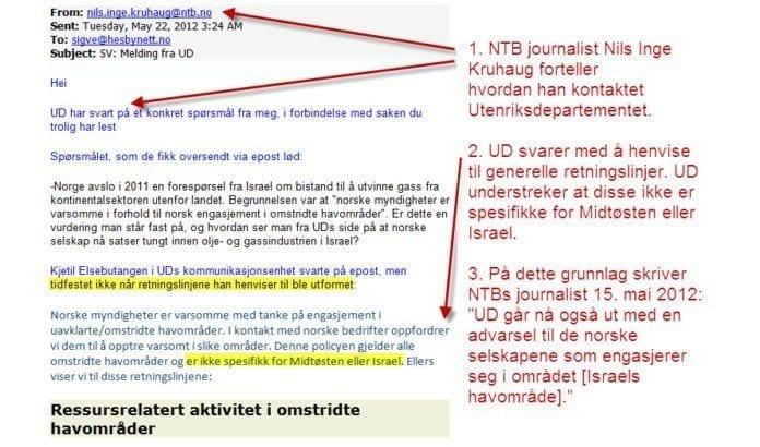 Journalist Nils Inge Kruhaug opplyser om hvem som tok initiativ til NTBs artikkel