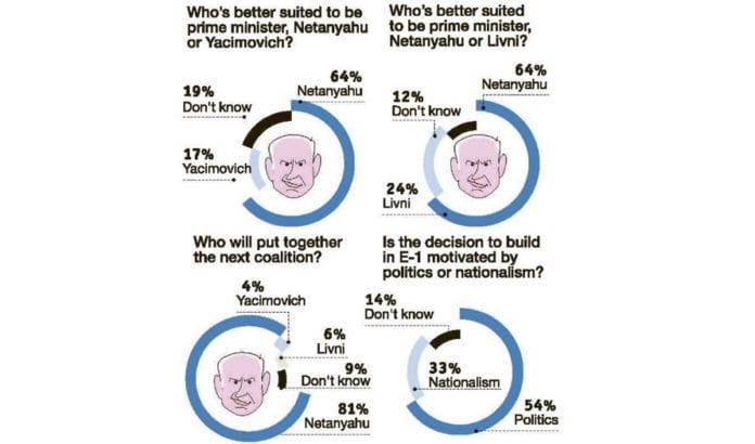 Kilde: Ha'aretz 10. desember 2012