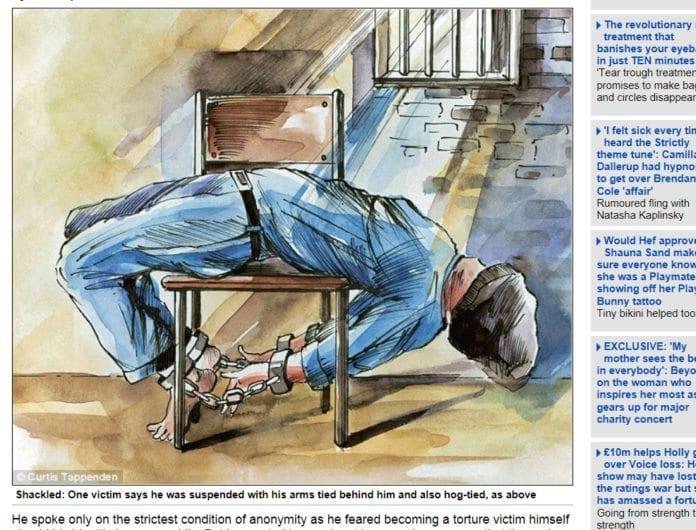Illustrasjonen viser hvordan fanger kan bli torturert i palestinske fengsler. (Foto: Skjermdump fra Dailymail.co.uk)