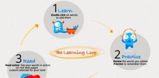 Slik fungerer Lingua.ly i praksis (Foto: Lingua.ly)