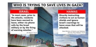 Terrorbevegelsen Hamas graver ikke i bakken for å gi tilfluktsrom for sin befolkning, men for å ha et bedre utgangspunkt til å angripe Israel. (Grafikk: The Israel Project)