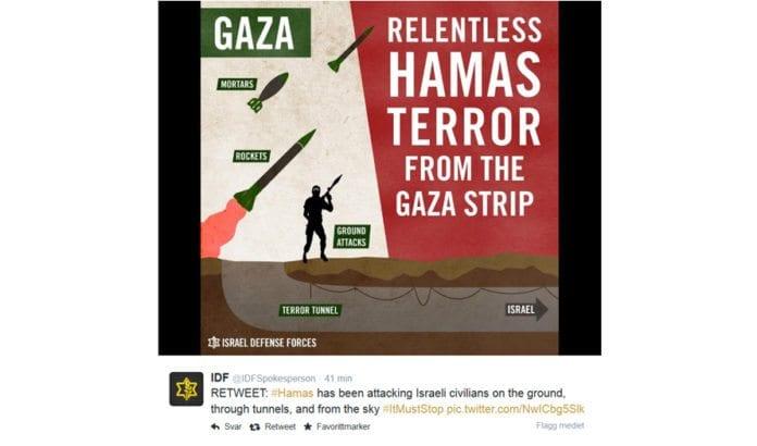 Det israelske forsvaret er tydelige på at det er den kontinuerlige terroren fra Gaza som er årsaken til den pågående militæroperasjonen. (Foto: Skjermdump fra Twitter)