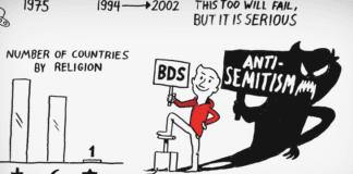 BDS-bevegelsen er en mutert utgave av antisemittisme, mener en rabbiner. (Foto: Skjemdump YouTube)