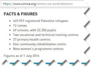 Faktaramme fra UNRWAs nettside om arbeidet i Libanon. (Skjermdump)