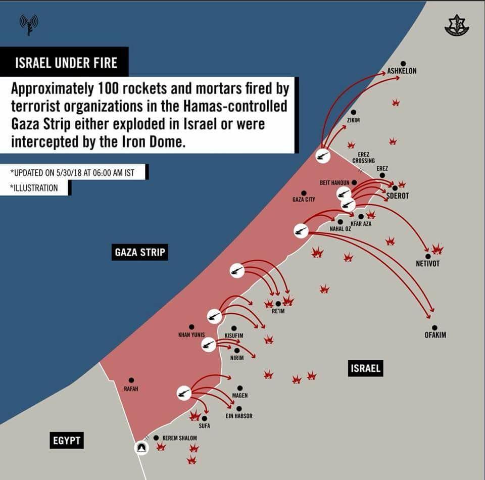 Raketter og granater har rammet det meste av Israel langs Gazastripen. (Illustrasjon: IDF)