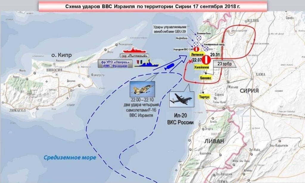 Det russiske militæret har publisert denne grafikken, som skal illustrere hvorfor det gikk galt mandag kveld.