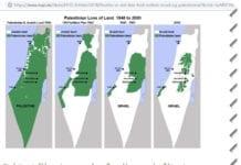 Som illustrasjon til en artikkel har NUPI brukt fire kart som hevder å fremstille «palestinernes tap av land fra 1946 til 2000». Det er kart som lyver. (Skjermdump fra nupi.no/Skole/)