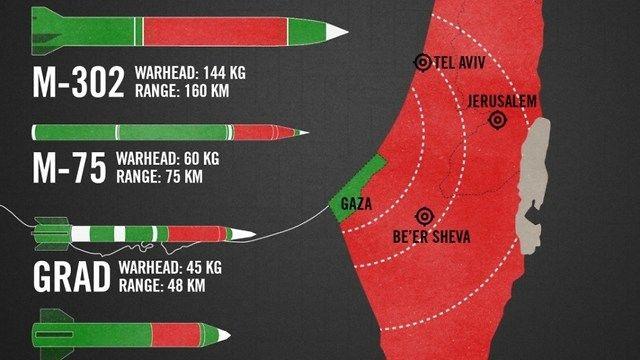 Denne illustrasjonen viser at hele Israel er innenfor rekkevidden til enkelte av rakettene i arsenalet til Hamas. (Illustrasjon: IDF)